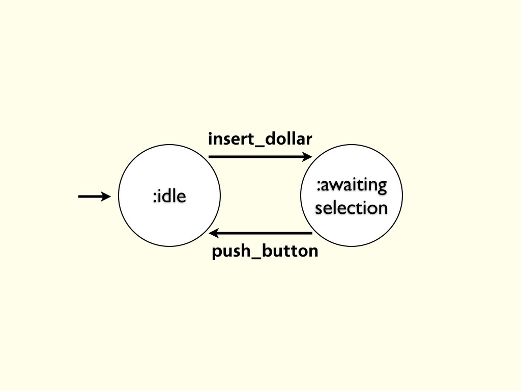 :idle :awaiting selection push_button insert_do...