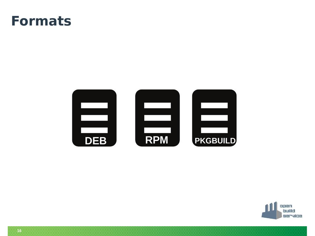 16 Formats RPM DEB PKGBUILD
