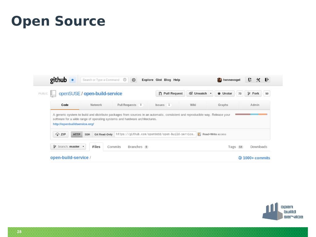 28 Open Source