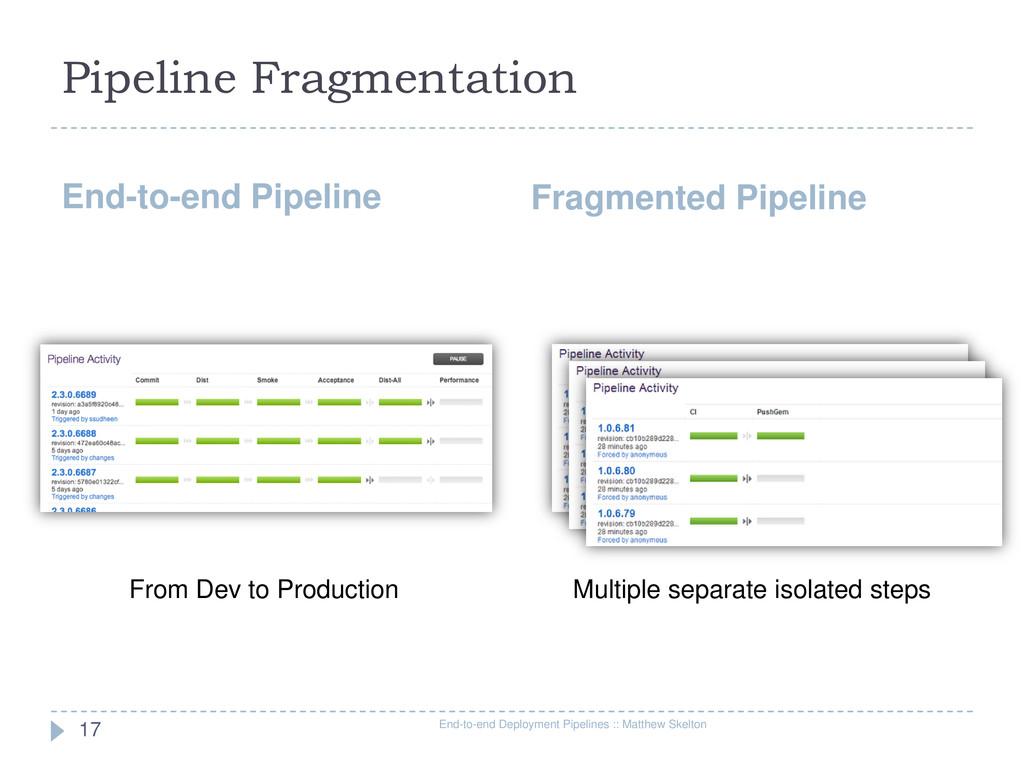 Pipeline Fragmentation End-to-end Pipeline Frag...