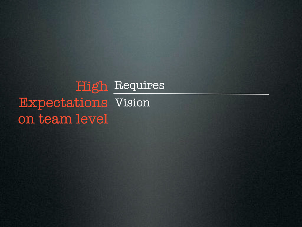 Vision High Expectations on team level Requires