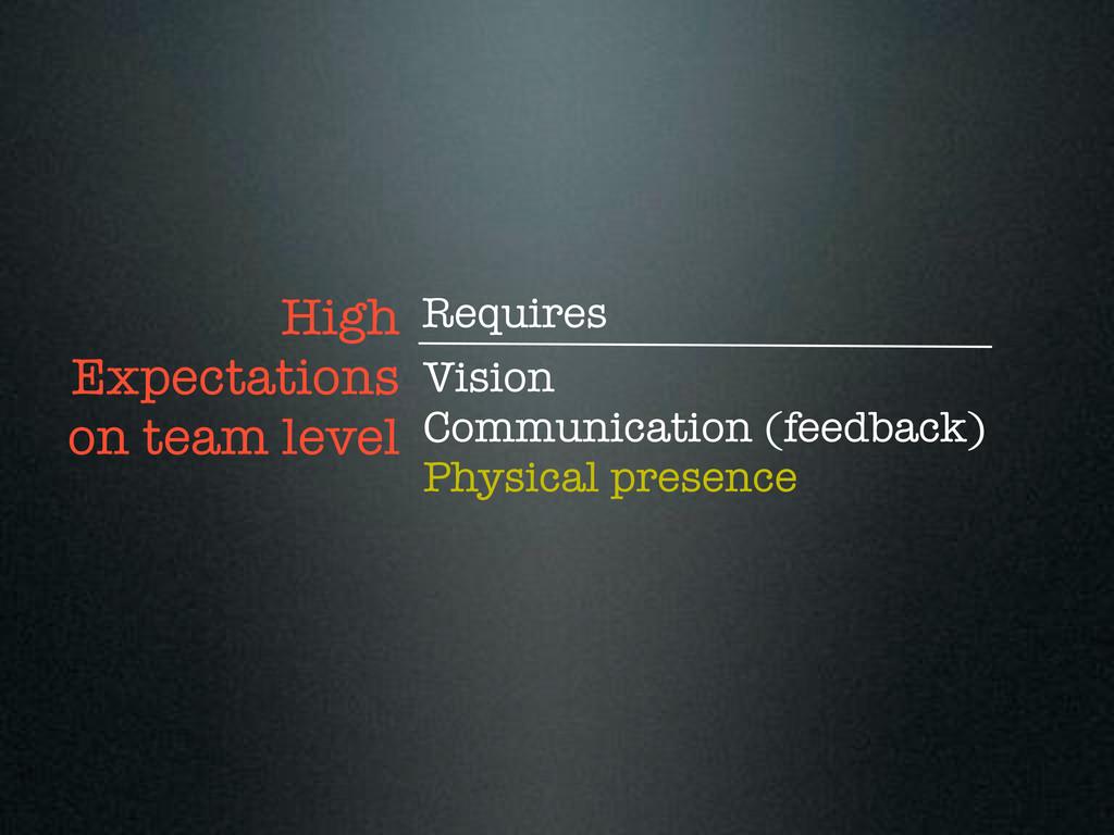 Vision Communication (feedback) Physical presen...