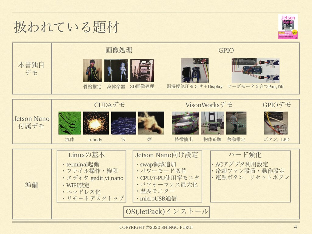 COPYRIGHT ©2020 SHINGO FUKUI ѻΘΕ͍ͯΔࡐ 4 Linuxͷج...