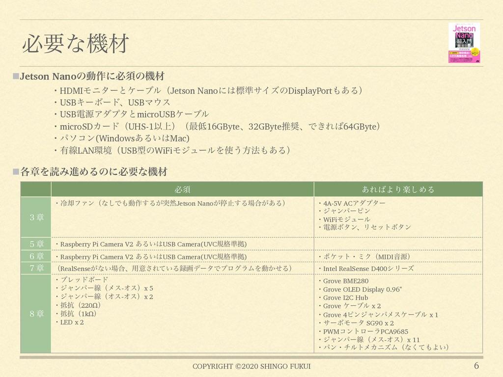 COPYRIGHT ©2020 SHINGO FUKUI ඞཁͳػࡐ 6 ඞਢ ͋ΕΑΓָ͠...