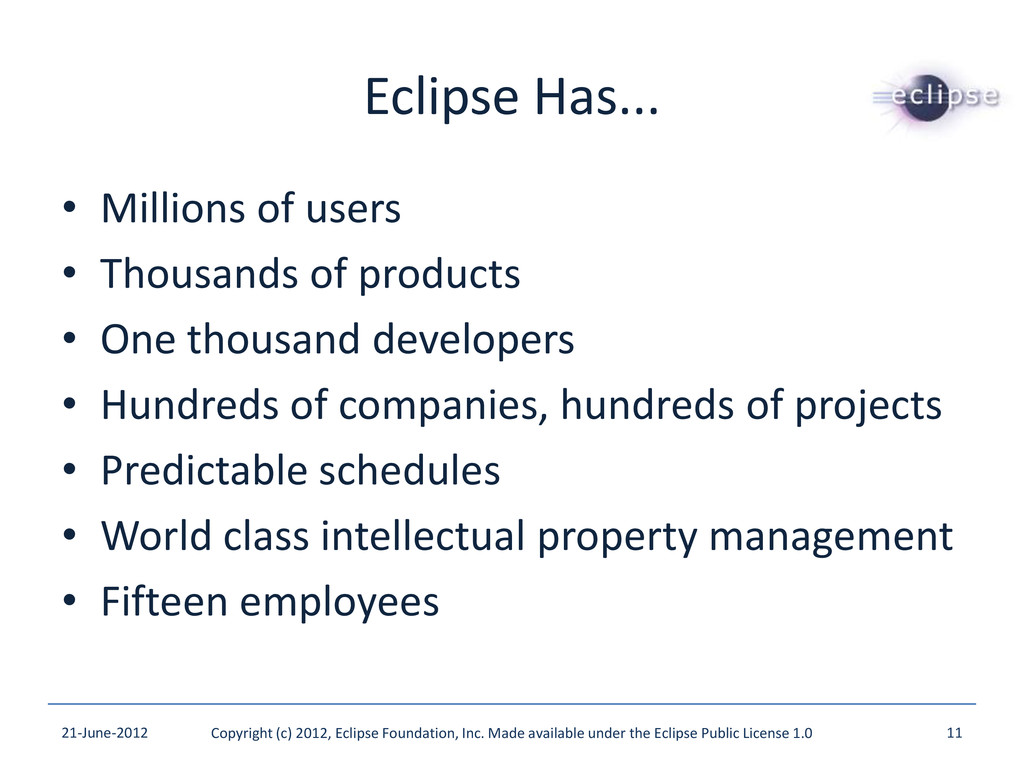 Eclipse Has... • Millions of users • Thousands ...