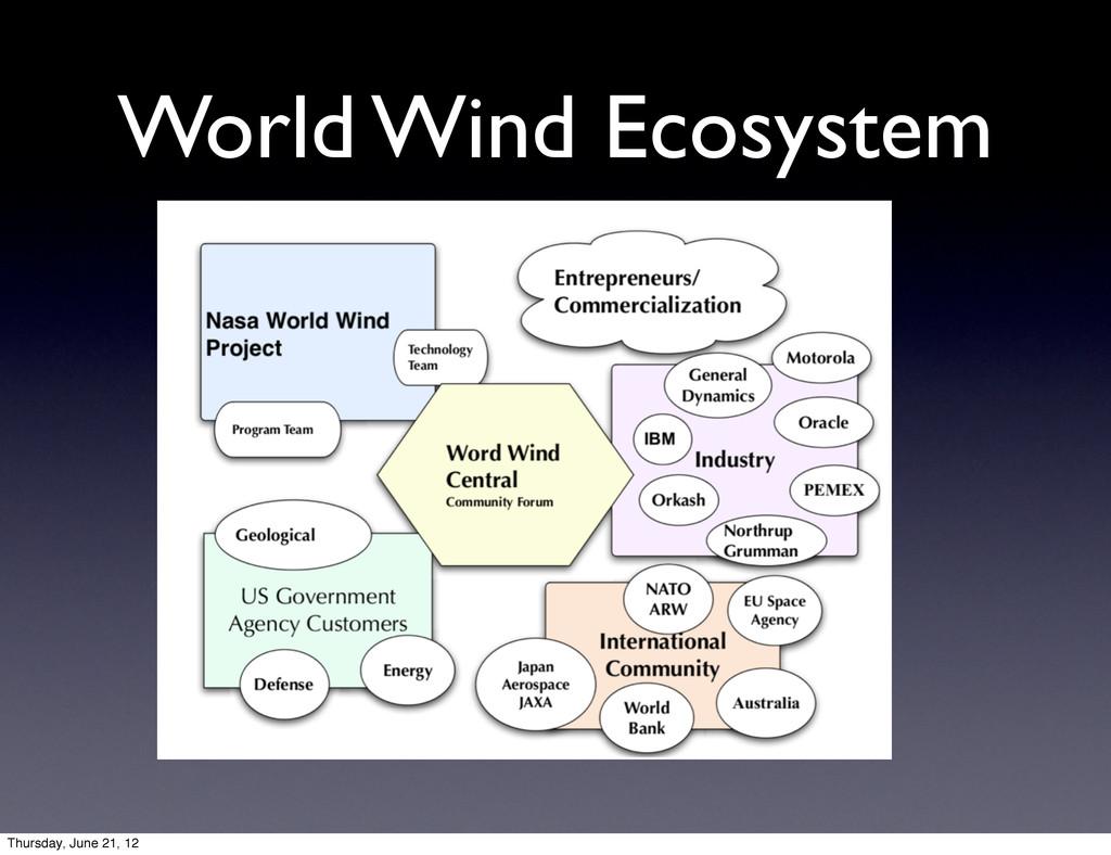 World Wind Ecosystem Thursday, June 21, 12