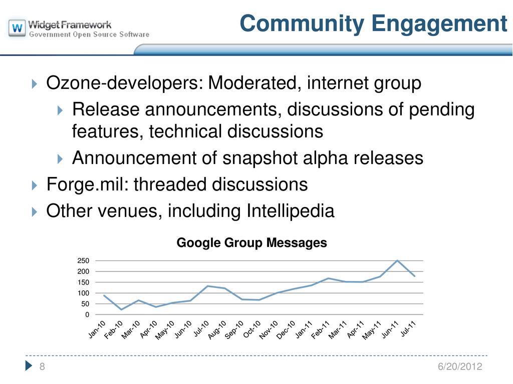 6/20/2012 8 Community Engagement 0 50 100 150 2...