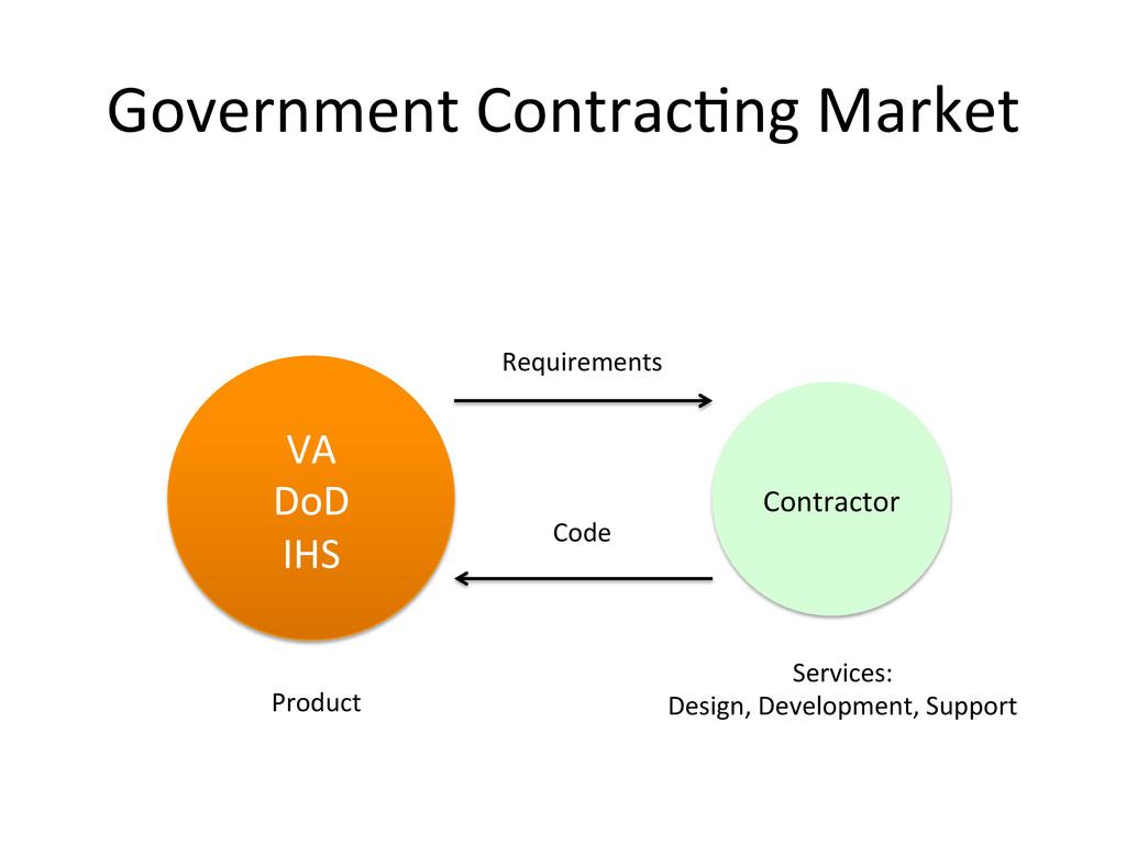 Government Contrac&ng Market  VA  D...