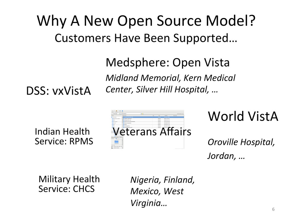 Why A New Open Source Model? ...