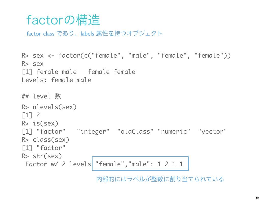 factor class Ͱ͋Γɺlabels ଐੑΛͭΦϒδΣΫτ GBDUPSͷߏ R...