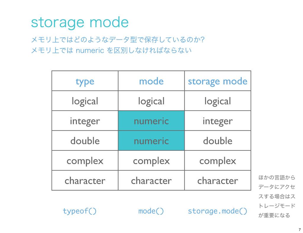 type mode storage mode logical logical logical ...