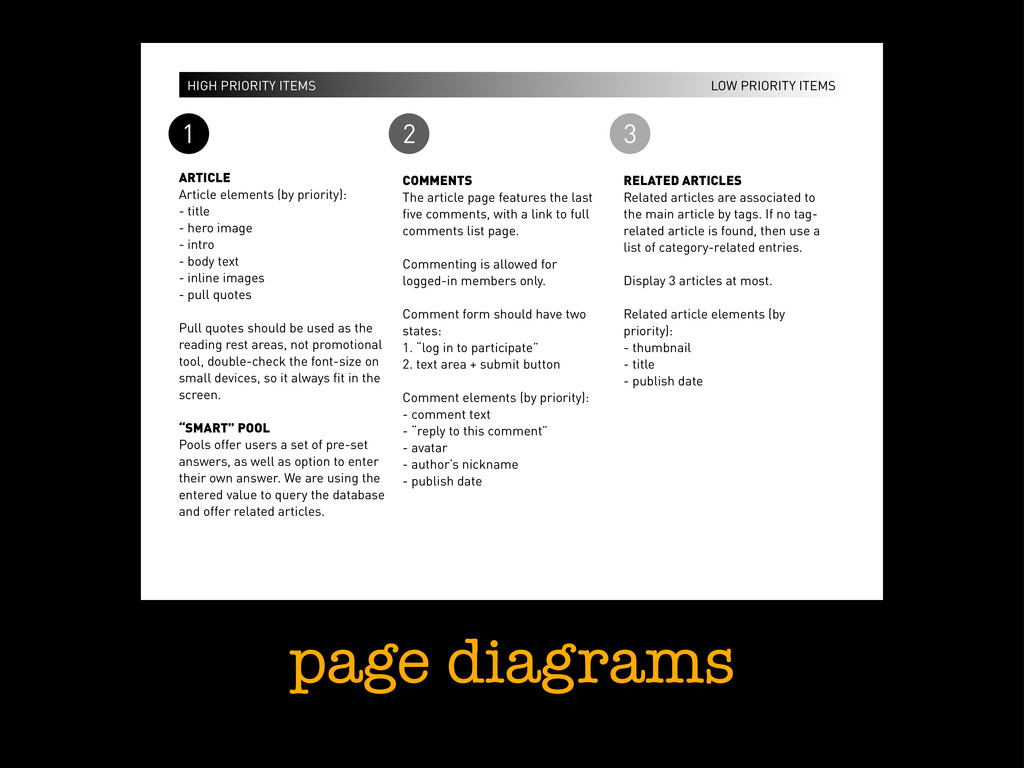 page diagrams HIGH PRIORITY ITEMS LOW PRIORITY ...