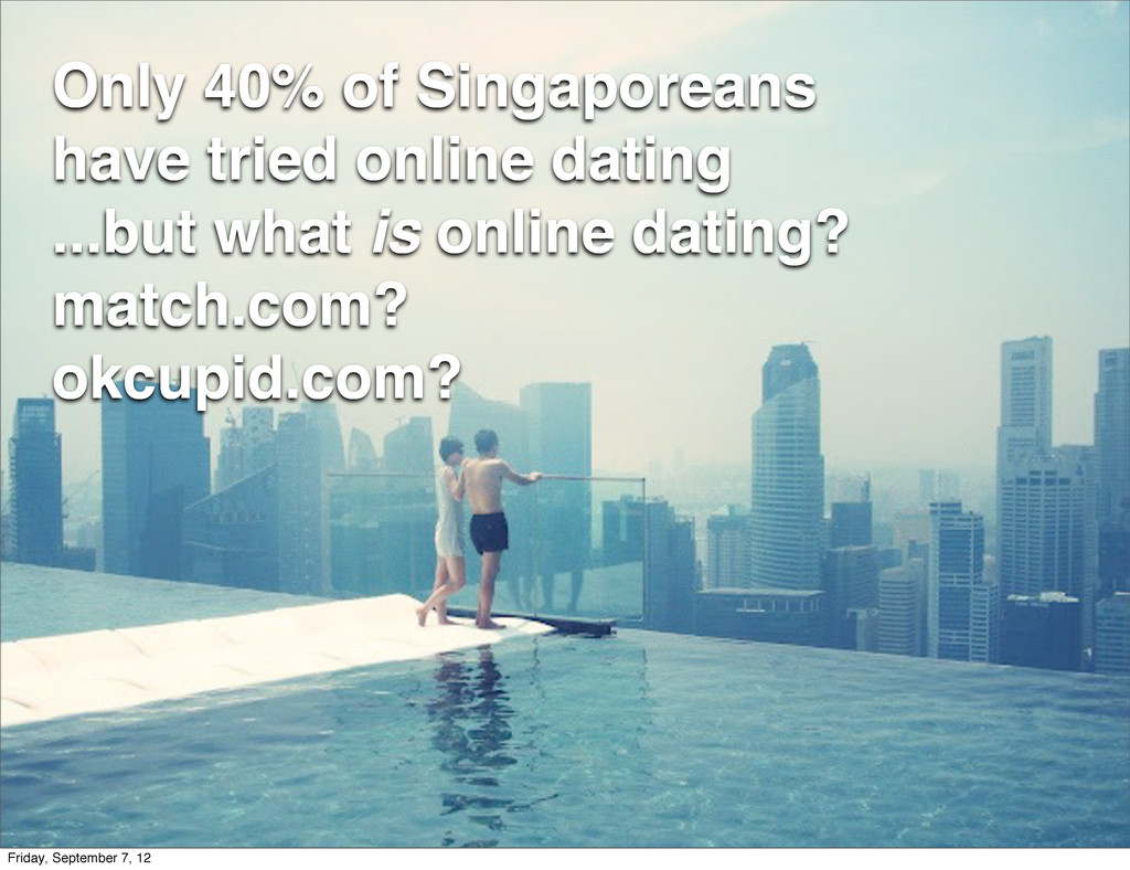 Only 40% of Singaporeans have tried online dati...
