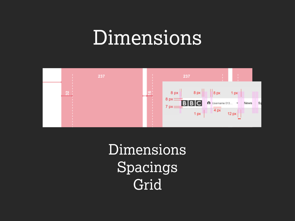 Dimensions Spacings Grid Dimensions