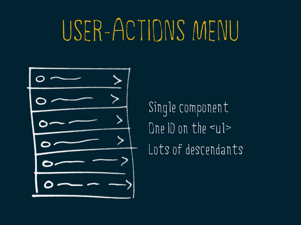 USER-ACTIONS MENU Single component One ID on th...