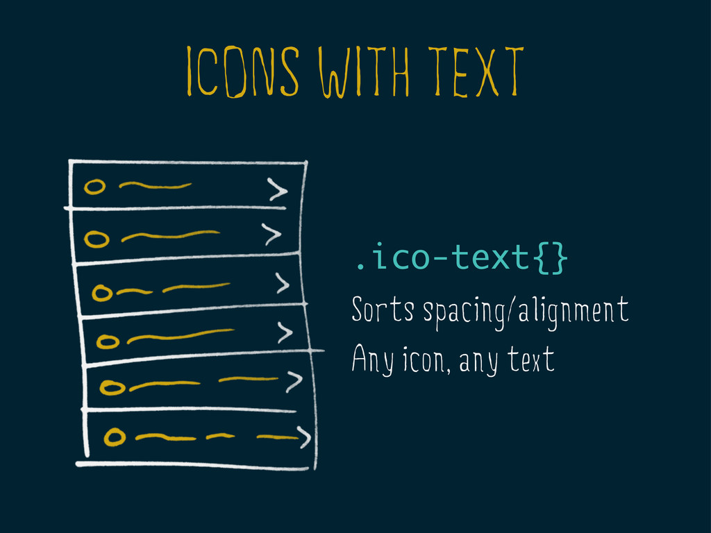 ICONS WITH TEXT .ico-text{} Sorts spacing/align...