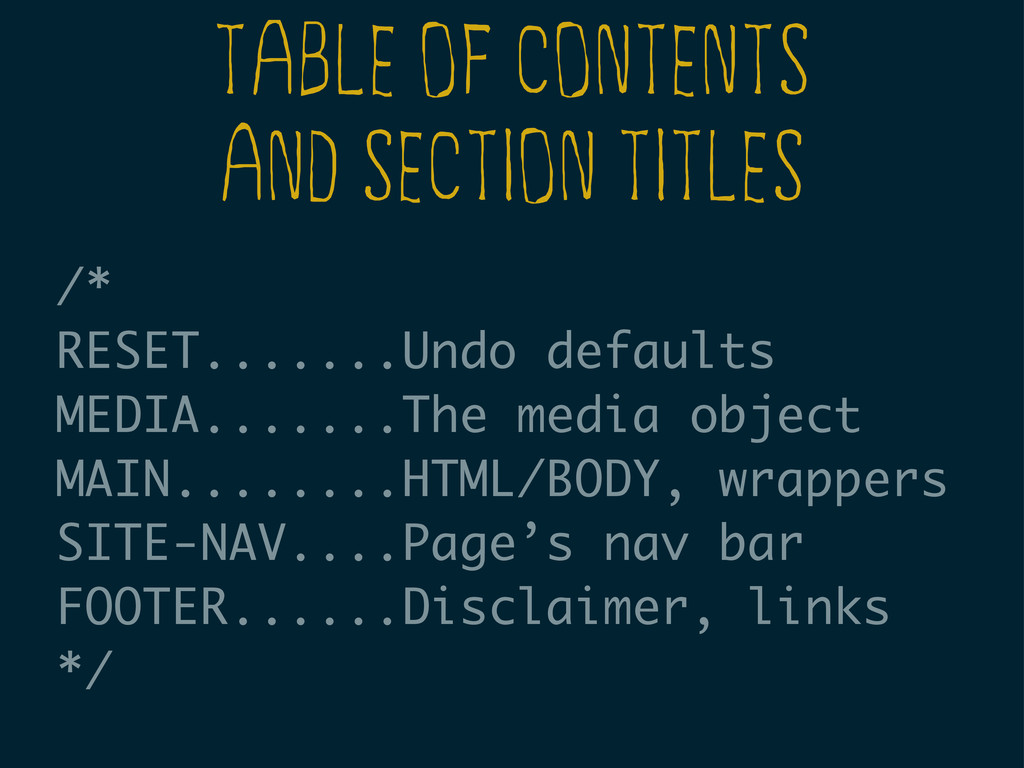 TABLE OF CONTENTS AND SECTION TITLES /* RESET.....