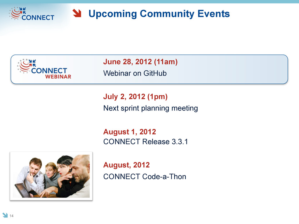 Upcoming Community Events June 28, 2012 (11am) ...