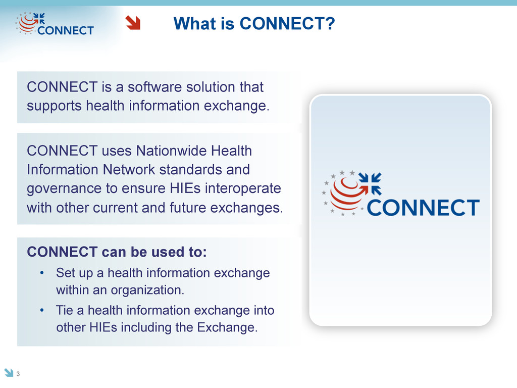 What is CONNECT? CONNECT is a software solution...