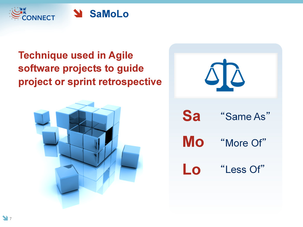 SaMoLo Technique used in Agile software project...