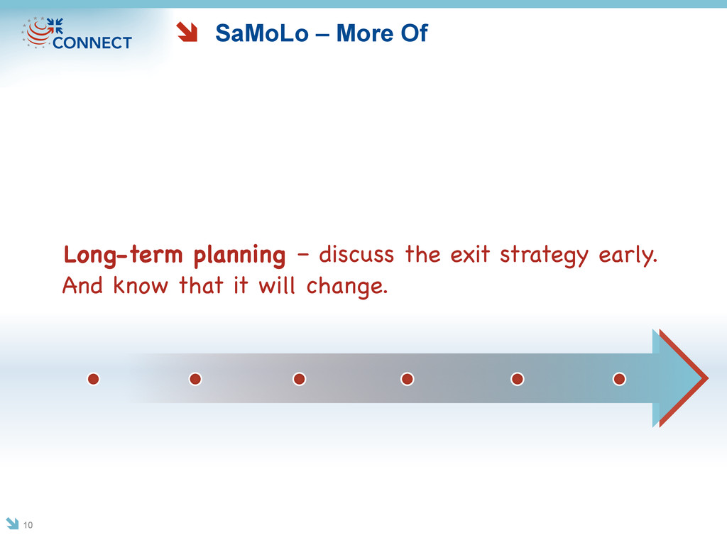 SaMoLo – More Of Long-term planning – discuss t...