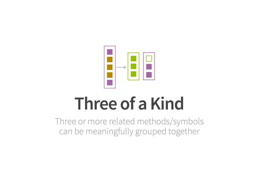 Three of a Kind Three or more related methods/s...