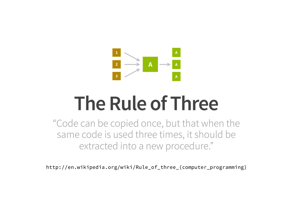 "The Rule of Three ""Code can be copied once, but..."