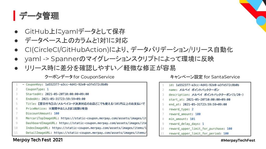 #MerpayTechFest データ管理 ● GitHub上にyamlデータとして保存 ● ...