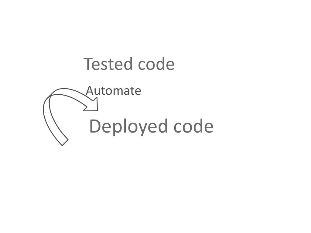 Tested code Deployed code Automate
