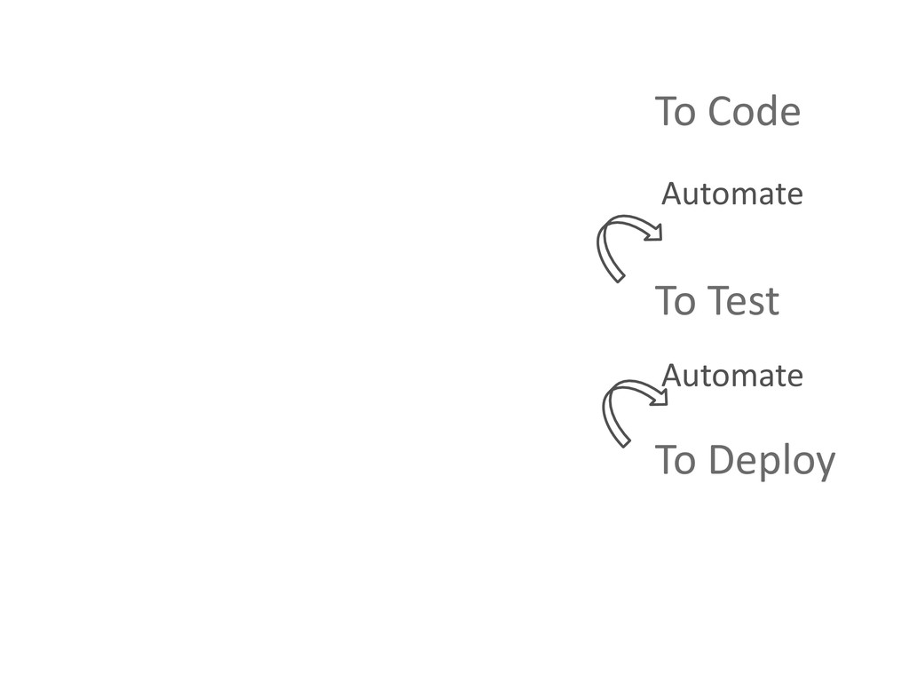 To Code To Test To Deploy Automate Automate