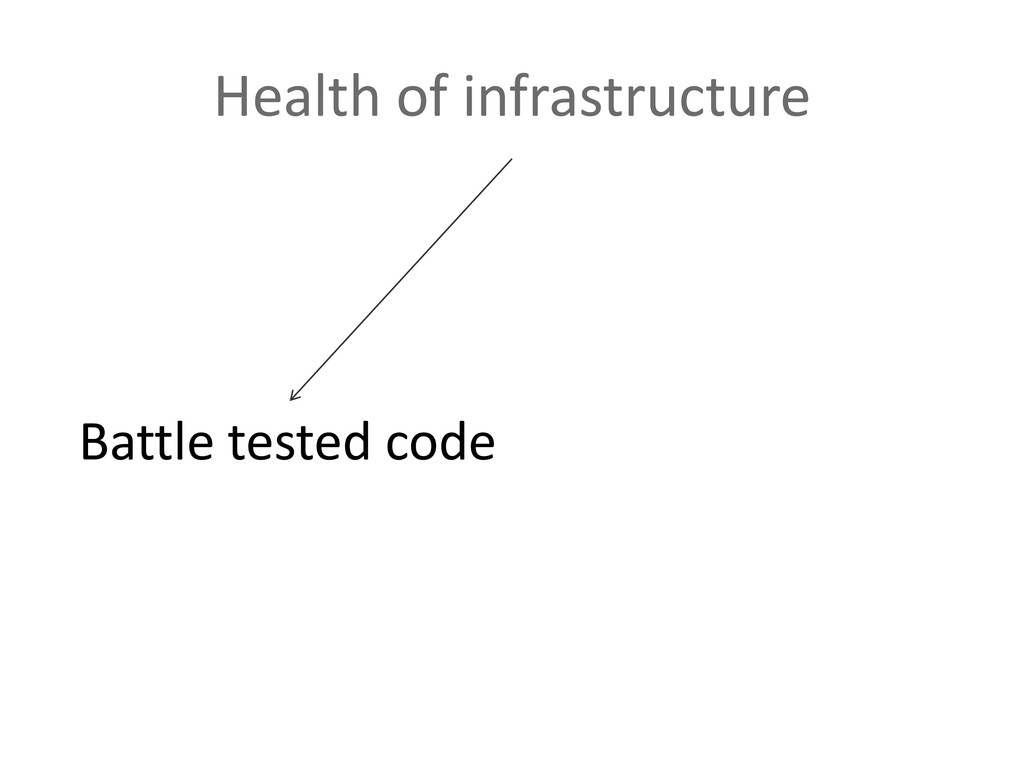 Health of infrastructure Battle tested code