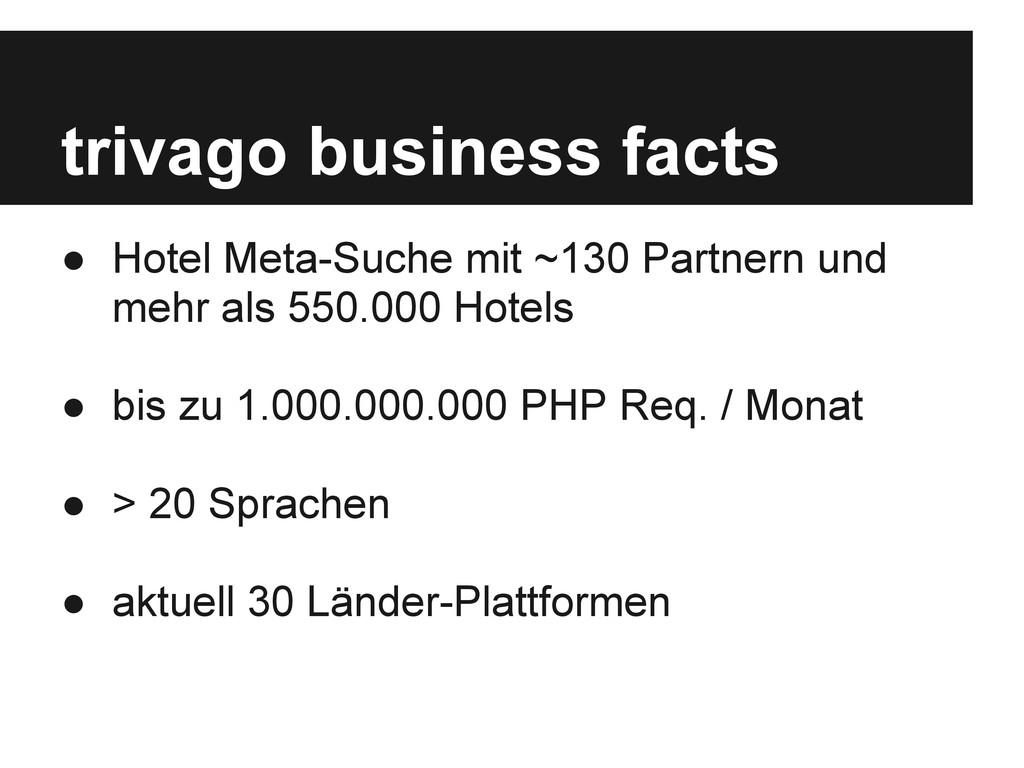 trivago business facts ● Hotel Meta-Suche mit ~...
