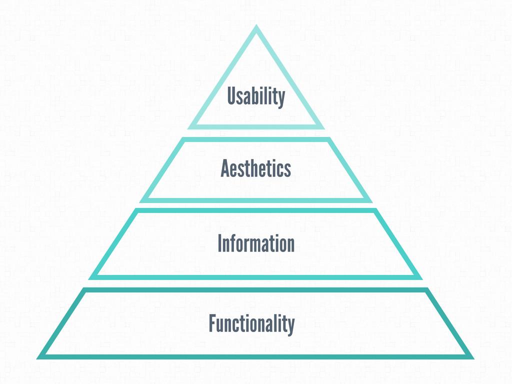 Functionality Information Aesthetics Usability