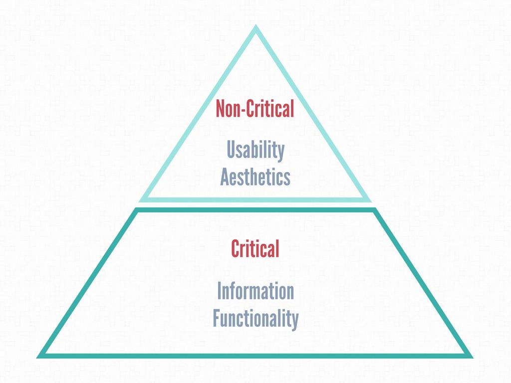 Critical Non-Critical Aesthetics Usability Func...