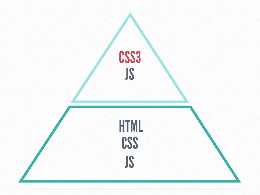 HTML CSS JS CSS3 JS