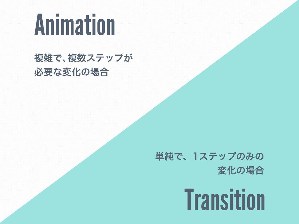 Animation Transition ୯७ͰɺεςοϓͷΈͷ มԽͷ߹ ෳͰɺ ෳ...