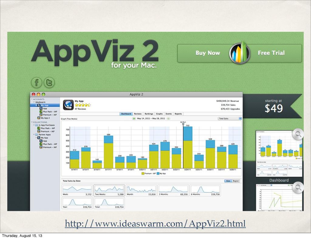 http://www.ideaswarm.com/AppViz2.html Thursday,...