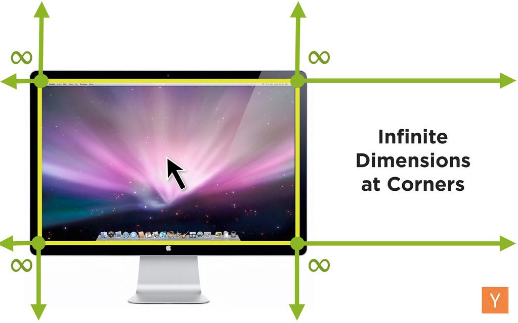 Infinite Dimensions at Corners ∞ ∞ ∞ ∞