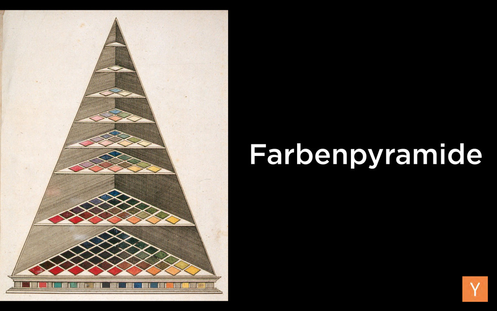 Farbenpyramide