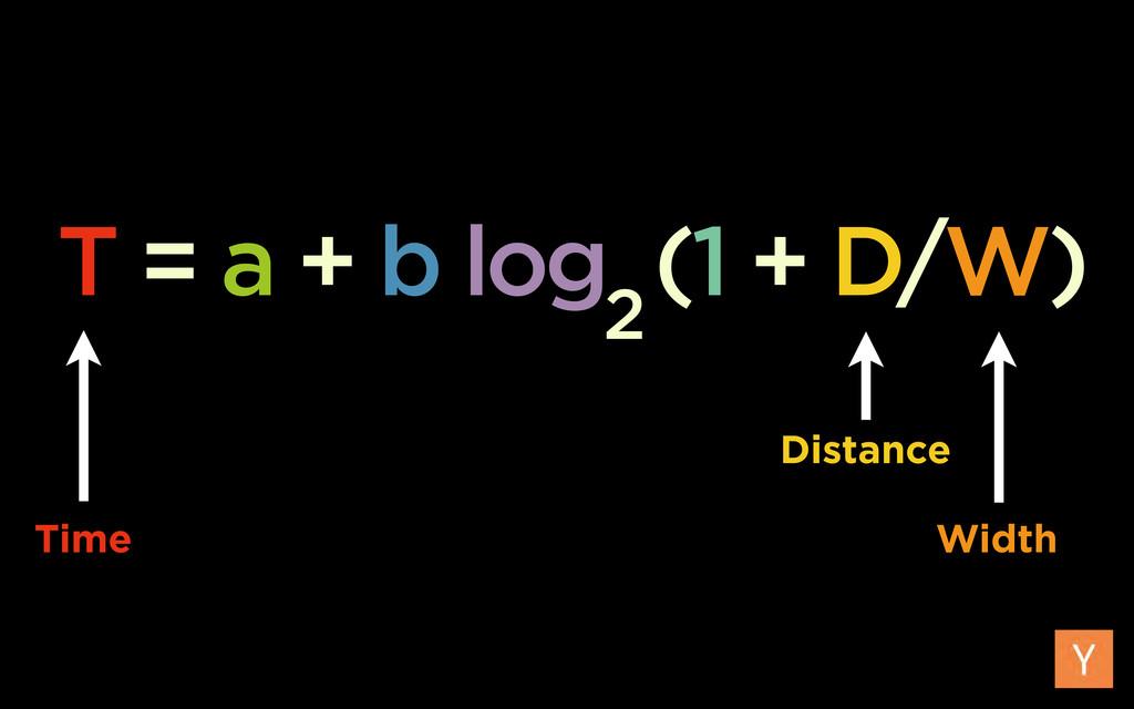 T = a + b log (1 + D/W) 2 Distance Width Time