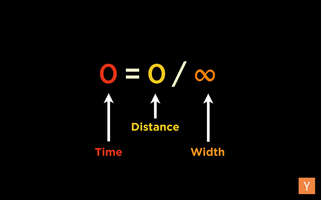 Distance Width Time 0 = 0 / ∞