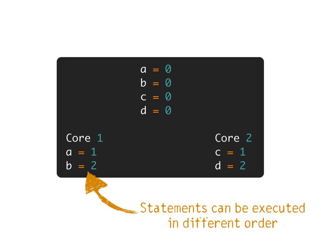 a = 0 b = 0 c = 0 d = 0 Core 1 Core 2 a = 1 c =...