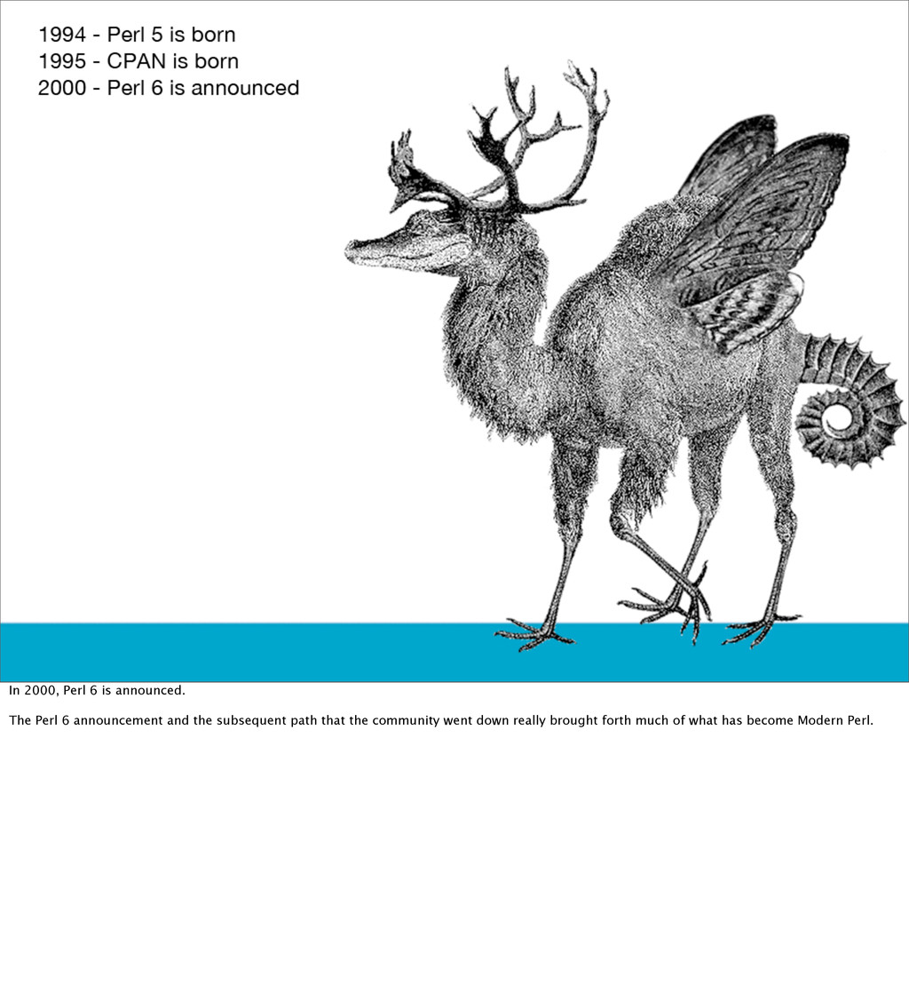 In 2000, Perl 6 is announced. The Perl 6 announ...