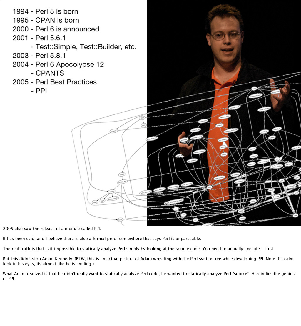2005 also saw the release of a module called PP...