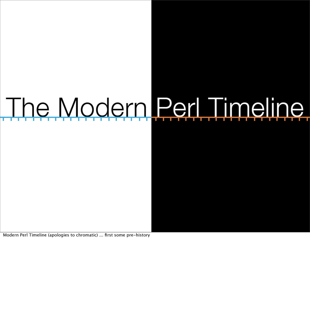 Modern Perl Timeline (apologies to chromatic) ....