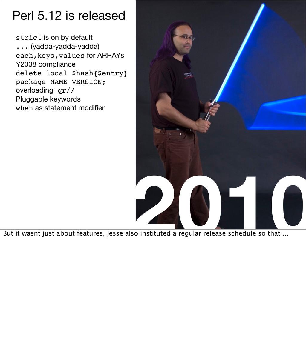 2010 strict is on by default ... (yadda-yadda-y...