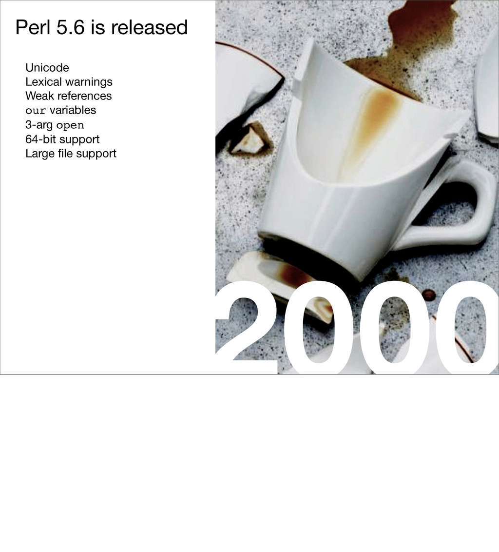 2000 Perl 5.6 is released Unicode Lexical warni...