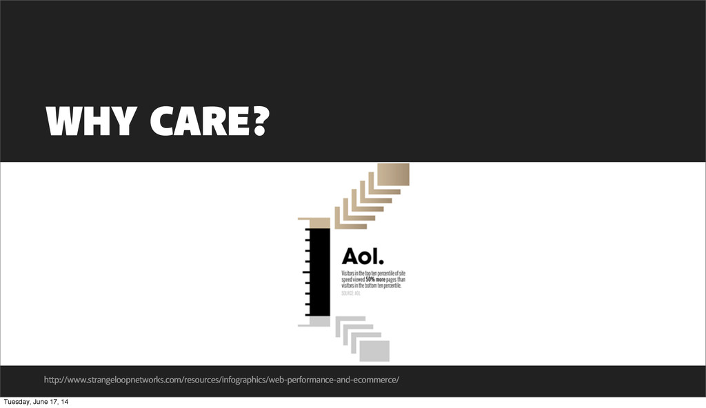 WHY CARE? http://www.strangeloopnetworks.com/re...