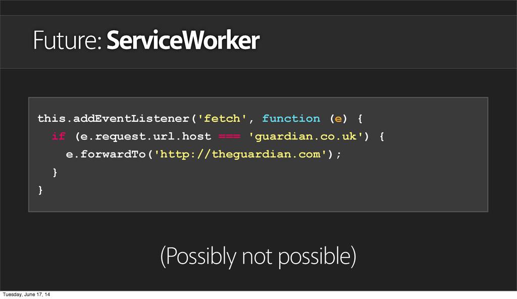 Future: ServiceWorker this.addEventListener('fe...