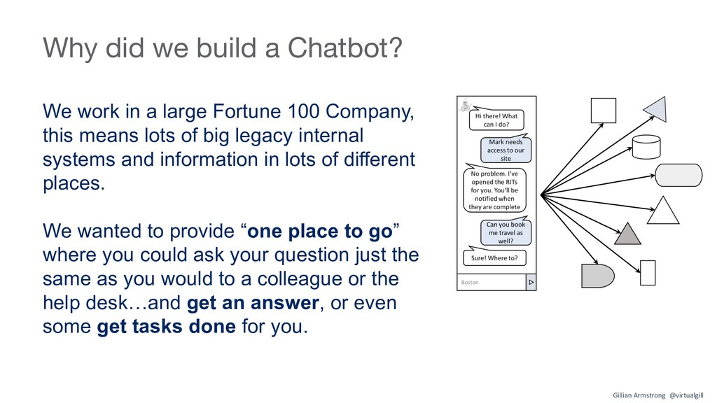 Why did we build a Chatbot? We work in a large ...